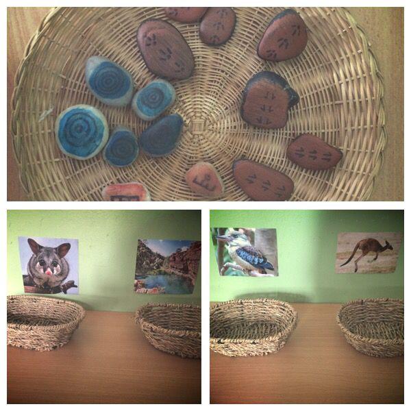 Aboriginal symbol sorting- kangaroo tracks, possum tracks, it's tracks and waterhole.