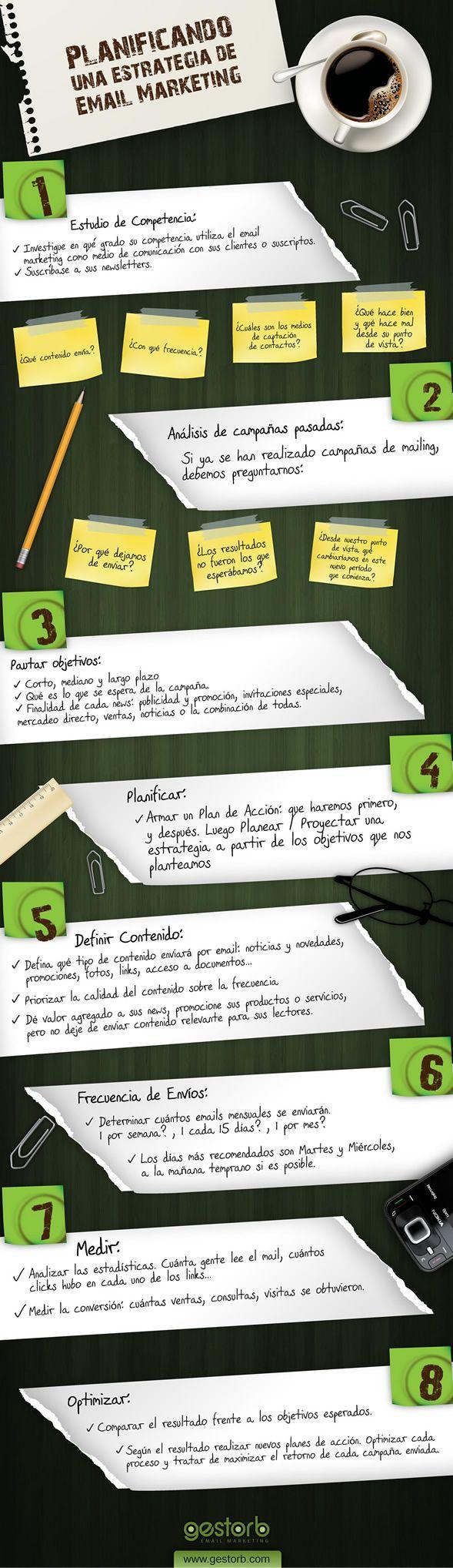 #Consejo2_0 Planificando una estrategia de email marketing #infografia
