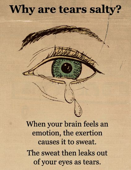 Just emotion sweat. - Fake Science