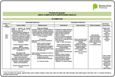 Educación Primaria: Planificación anual de Prácticas del Lenguaje. Primer ciclo. Segundo Ciclo. Provincia de Buenos Aires.