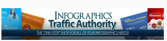 Infographics Traffic Authority Review – Great Infographic Will Help You To Get More Traffic, Increase Social Share And Get Authority Link