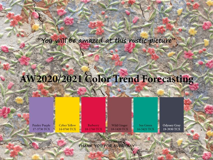 AW2020/2021 Trend forecasting - You will be amazed at this ...