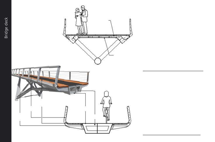 pedestrian steel bridge details - חיפוש ב-Google
