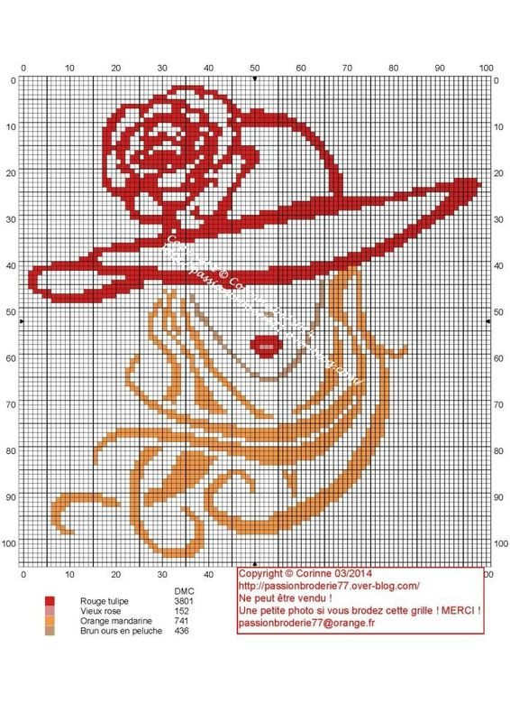 Red Hat Bust Free Cross Stiych Pattern Chart