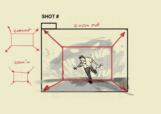 Best Storyboard Reference Images On   Storyboard