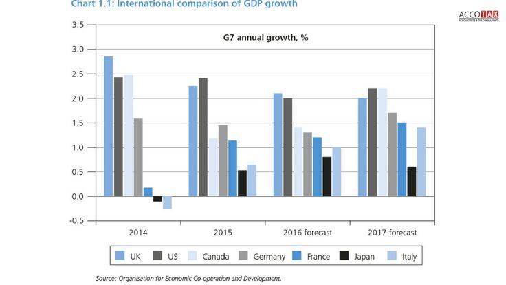 UK public finances fail bank stress tests, says OBR Risks from - budget cash flow spreadsheet
