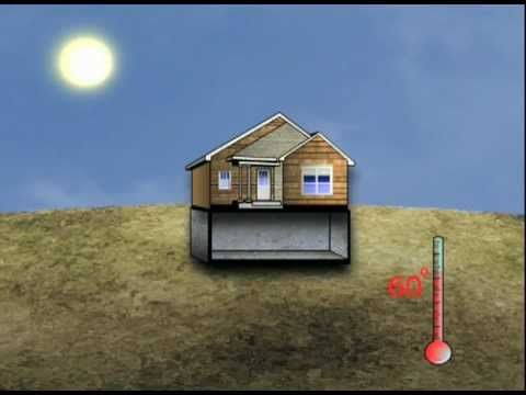 65 best images about home geothermal heat cooling on for Best heating system for new home