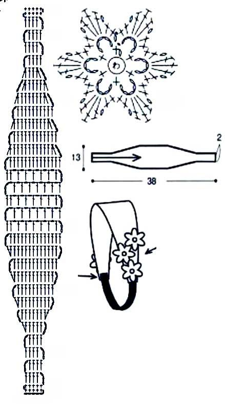 crochet headband chart with flower!.                                                                                                                                                      Más