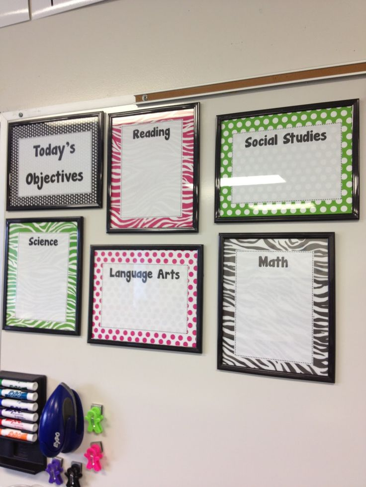 "Use to display Essential Questions, ""I Can..."" Statements, etc. I have some old white frames I got for $1.00 each that I could use!"