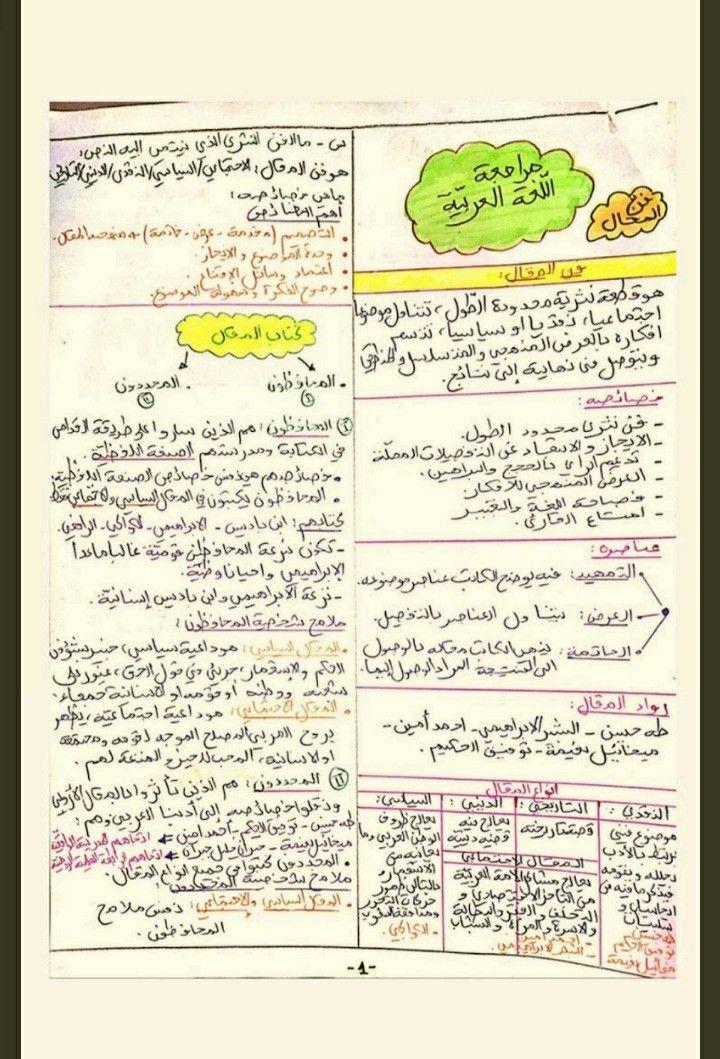 ملخصات اللغة العربية الباك شعبة علوم تجريبية بكالوريا 2021 الصفحة 1 In 2021 Bullet Journal Journal
