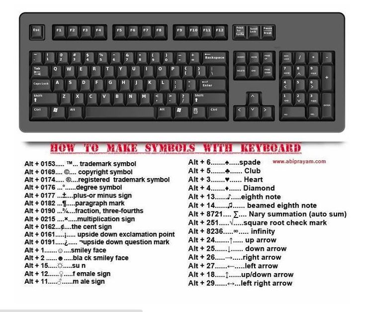 25 best ideas about keyboard symbols on pinterest