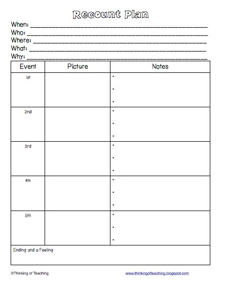 Thinking of Teaching: Writing a Recount-Assessing Student Writing (Freebie)