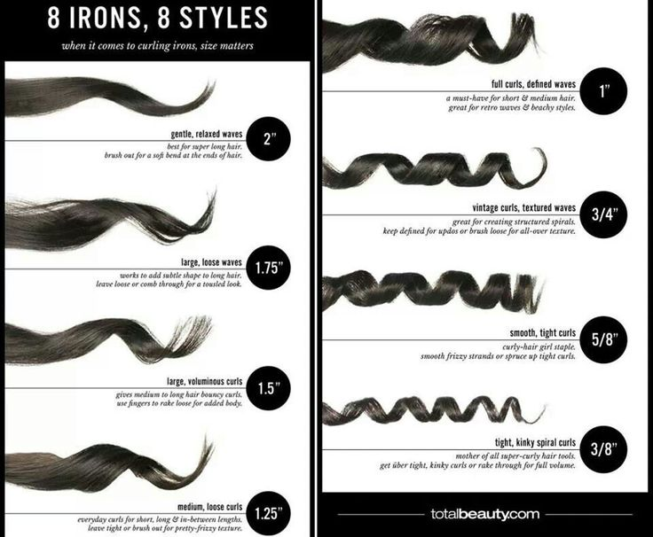 Curling Iron Curl Sizes Hair Pinterest Curls Style