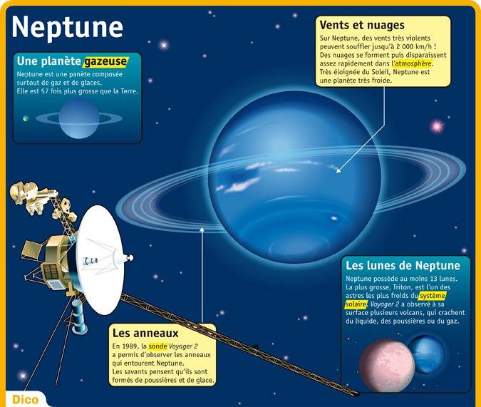 Fiche exposés : Neptune
