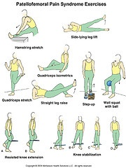 Exercises on pinterest knee pain relief knee exercises and sciatic