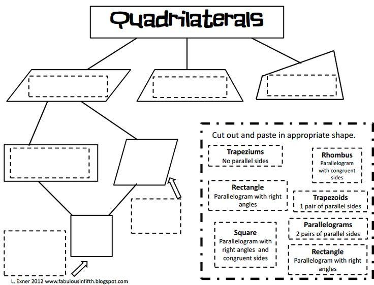 Quadrilaterals Worksheet Delibertad – Classifying Quadrilaterals Worksheet