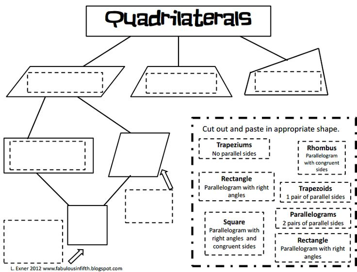 Printables Quadrilateral Worksheets 1000 images about math geometry on pinterest anchor charts 3d quadrilateral cut and paste pdf google drive