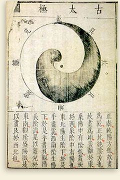 traditional chinese medicine's competency in the Overview traditional chinese medicine originated in ancient china and has evolved over thousands of years practitioners use herbs, acupuncture, massage, and other.