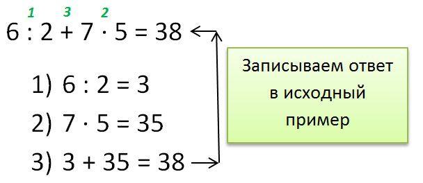 порядок действий и запись примера