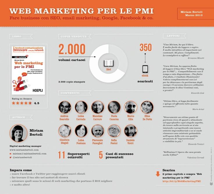 """""""Web marketing per le PMI"""" a un anno dalla pubblicazione"""