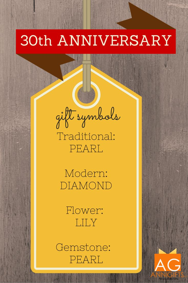 about 30th Anniversary Gift Ideas on Pinterest Happy anniversary ...