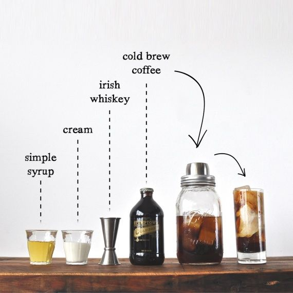 To make the cold-brew Irish coffee, we combine cold-brew coffee, fresh cream, and simple syrup, and spike the drink with good Irish whiskey. Shaken and served over ice, it's just the right balance of bitter, sweet, and refreshing.