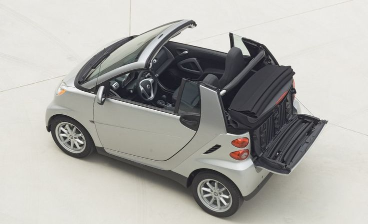 COAL: 2008 smart fortwo passion cabrio – A Small Car with a Passion for the Open Road