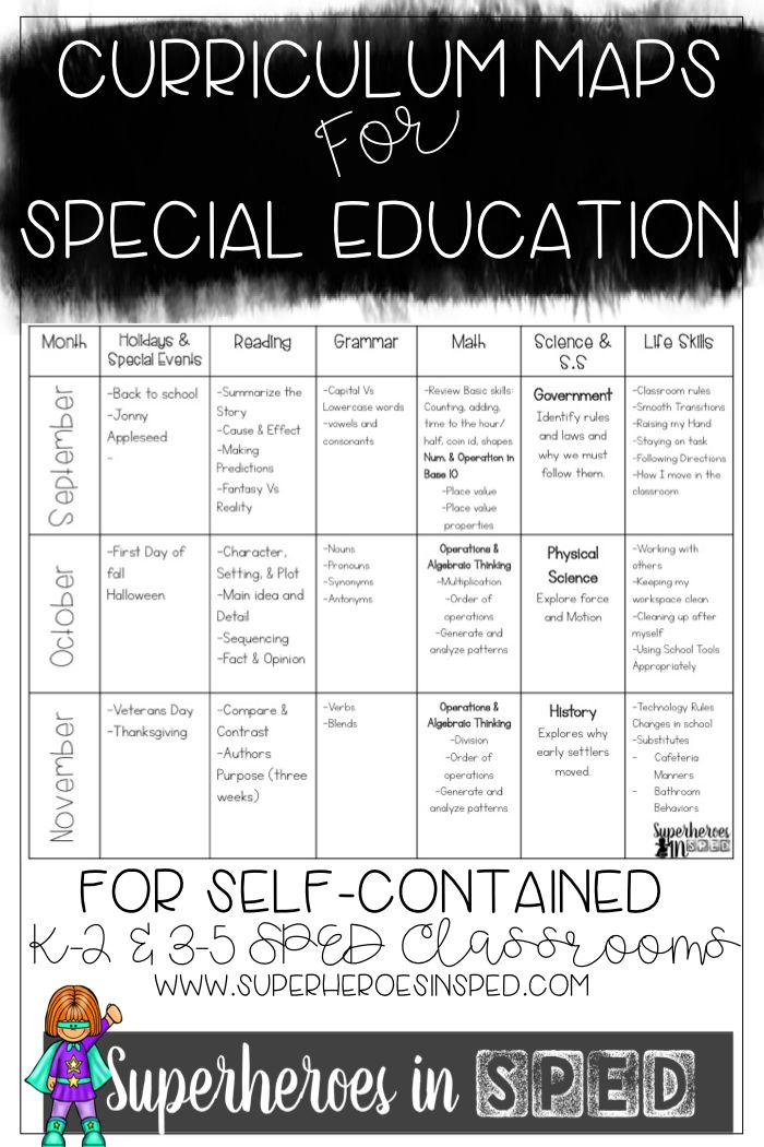 Do you struggle with finding appropriate programming and a road map for your special needs students! Look for further! K-2 and 3-5 curriculum map and programming suggestions on superheroesinsped.com