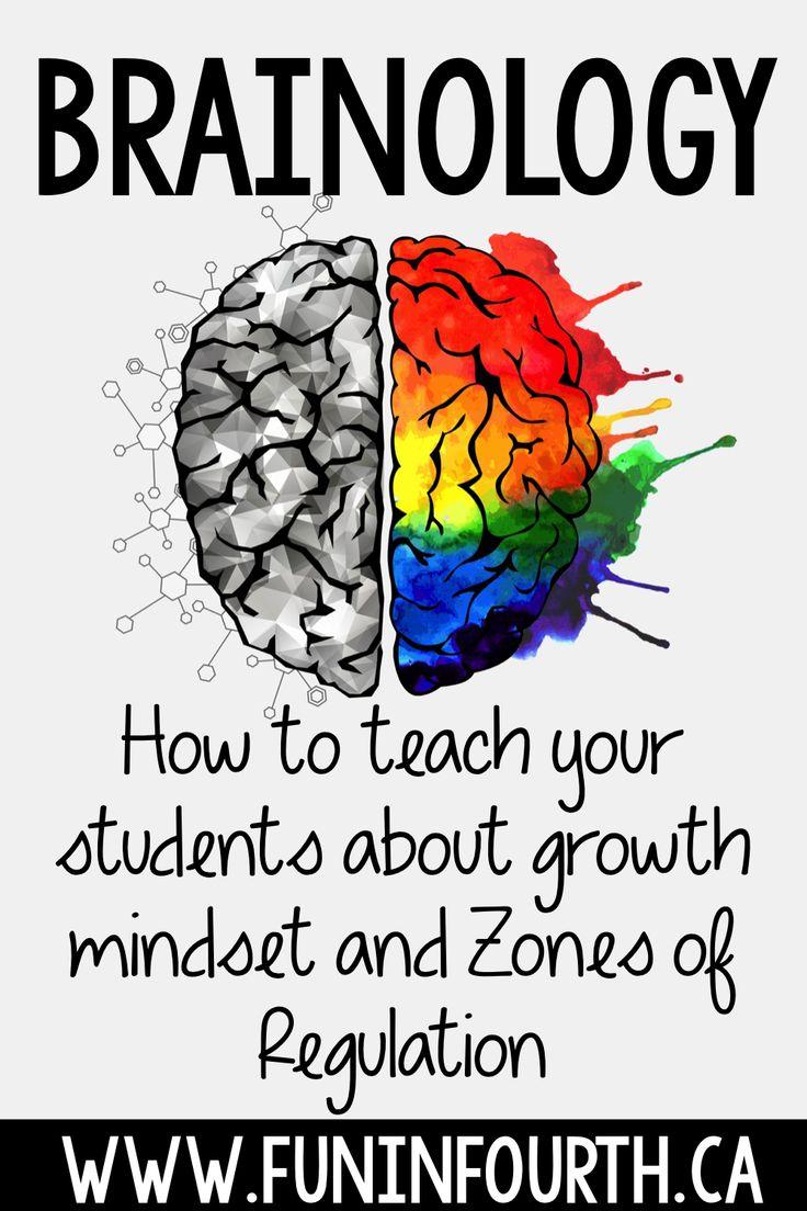 You need to see how this teacher re-purposed a growth mindset bulletin board to showcase student Zones of Regulation work!