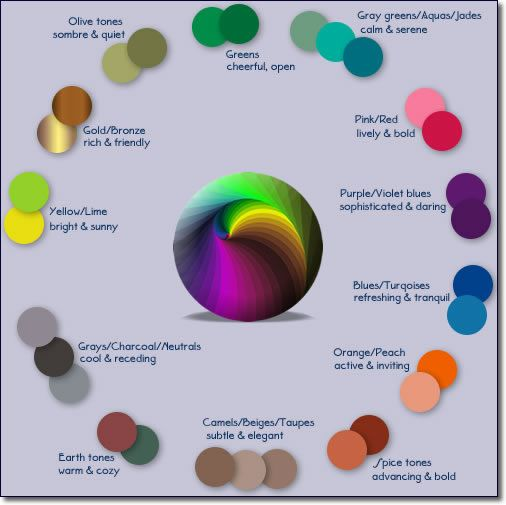 Colour Mood best 25+ mood color meanings ideas only on pinterest | color