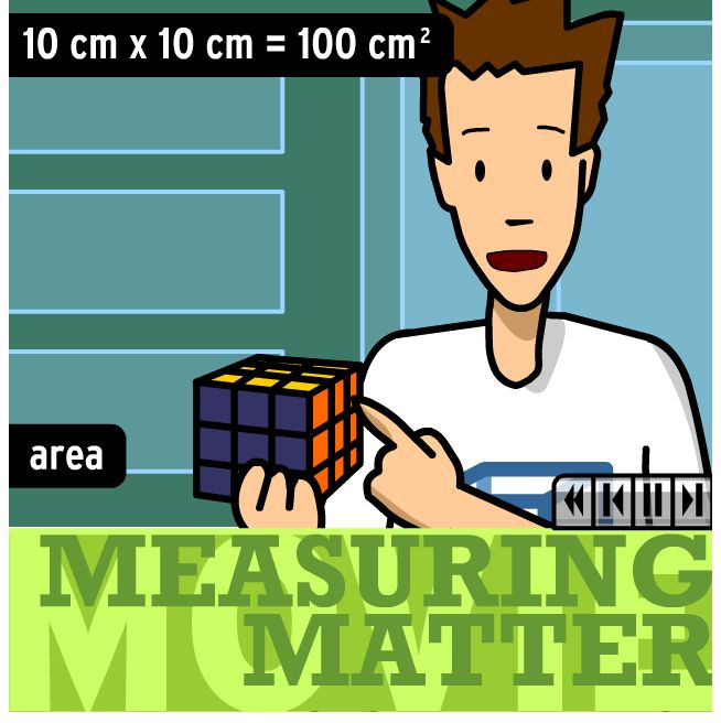 37 best Measurement images on Pinterest   Teaching math, Fourth ...
