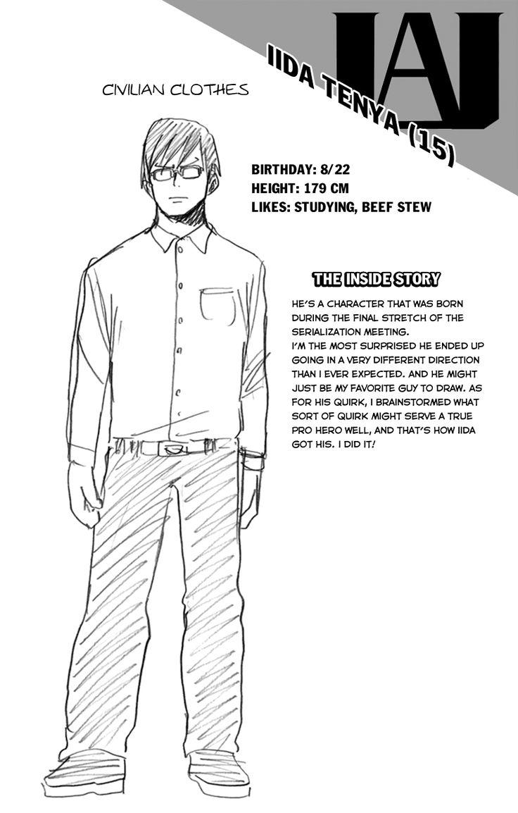 Character info: Iida Tenya