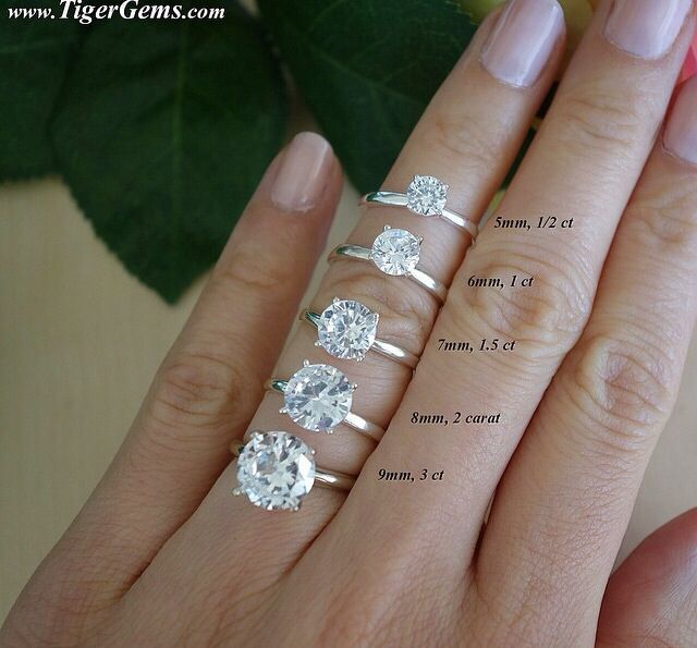 Which Tiger Gems 4 Prong Solitaire Is Perfect For You Beautiful Engagement Rings Wedding Rings Engagement Rose Engagement Ring
