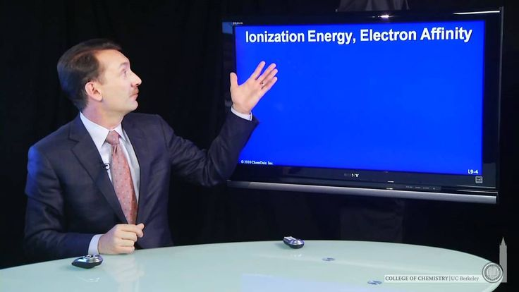 Ionization Energy, Electron Affinity