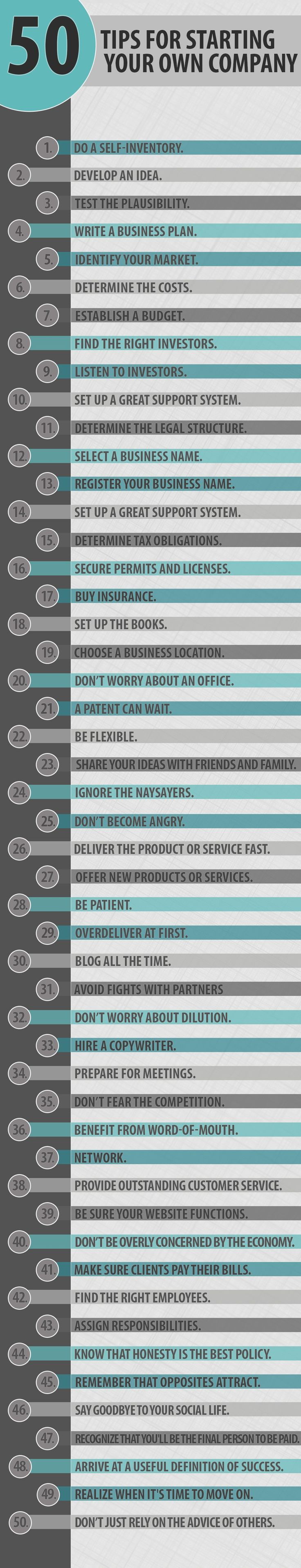 //50 #tips for starting your own #company ..