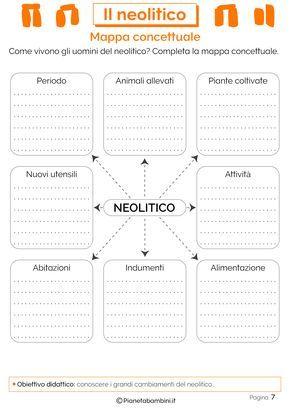 Mappa-Concettuale-Neolitico.png (2480×3508)