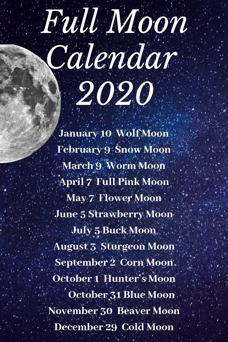 Pin By Douglas Woodhouse On Moon In 2020 Moon Calendar New Moon