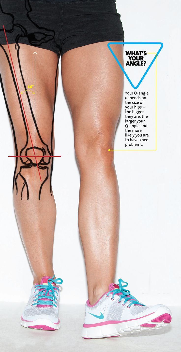 With all of the running, jumping, squatting and bending you do, it's important to take care of your knees. Here's how to avoid damaging this crucial joint.