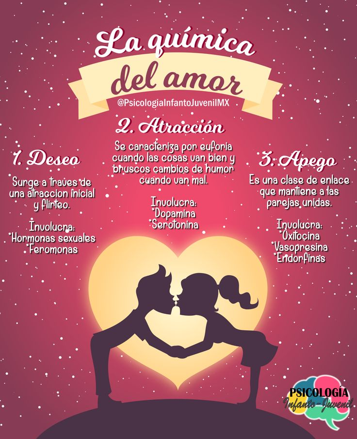 Lyric allele stitches lyrics : 53 best Ciencia del amor images on Pinterest | Chemistry, Reiki ...