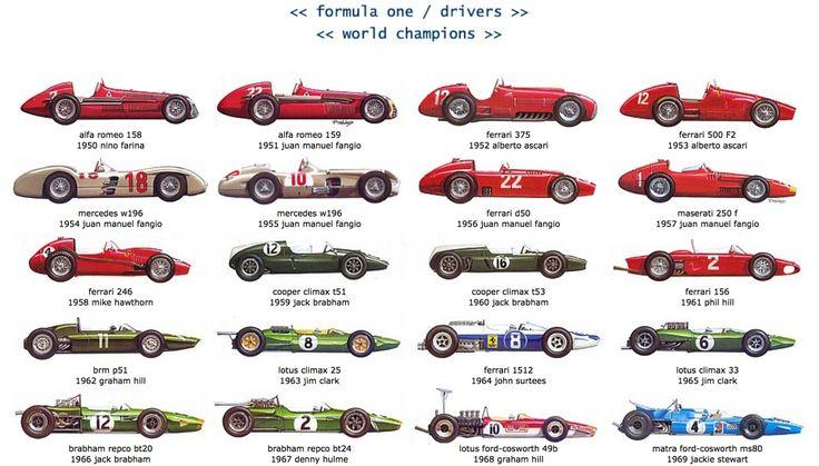 F1 winners p1