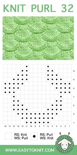 Knit-Purl Pattern Scales