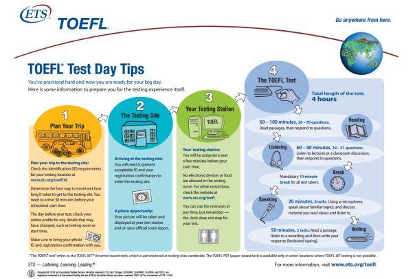 TOEFL test day tips http://conversationallyspeaking.wordpress.com/2014/06/11/toefl-test-day-tips/