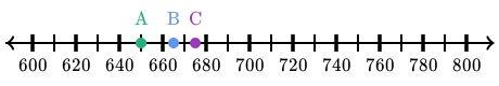 (1) Rounding to the nearest ten or hundred   Dashboard   3rd grade (U.S.)   Khan Academy