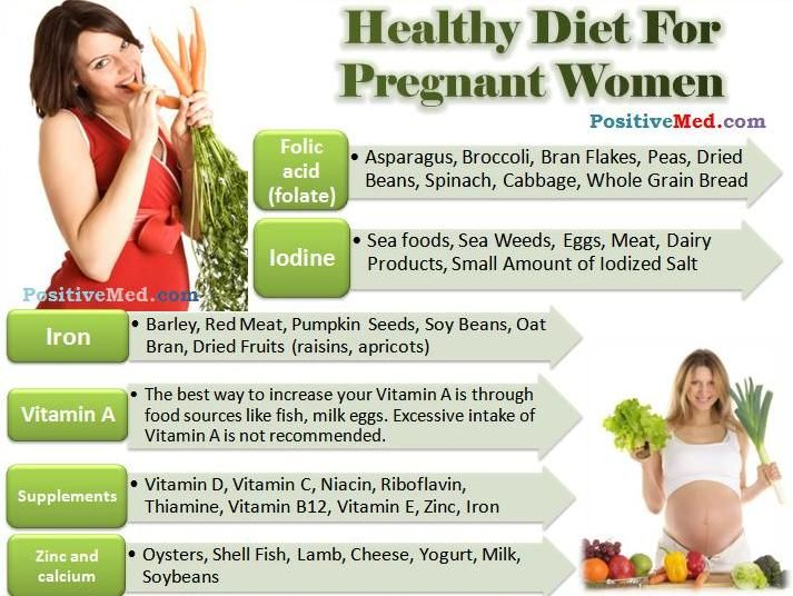 Tara Stiles Diet Plan and Workout Advice for Pregnant Women