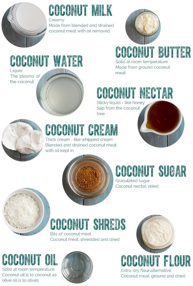 The Ultimate Guide to Everything Coconut | Healthful Pursuit