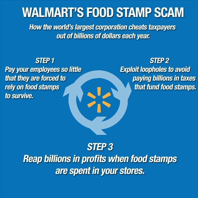 Walmart Food Stamp Scam 1) Pay your employees so little tat they are forced to rely on food stamps to survive. 2) Exploit loopholes to avoid paying billions in taxes that fund food stamps. 3) Reap billions in profits when food stamps are spent in your stores.