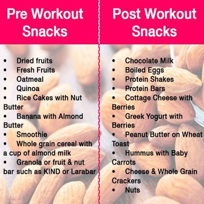 Pre-Workout And Post-Workout Snacks - Healthy Fitness Tips Trick - PROJECT NEXT - Bodybuilding & Fitness Motivation + Inspiration