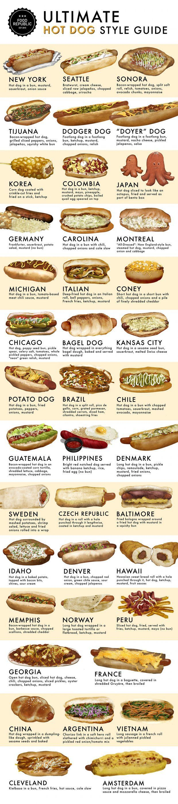 This is an amazing infographic with 40 Different, Delicious Recipe combinations To Eat Hot Dogs!!!!