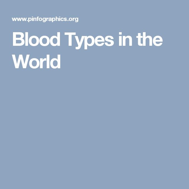 Blood Types in the World