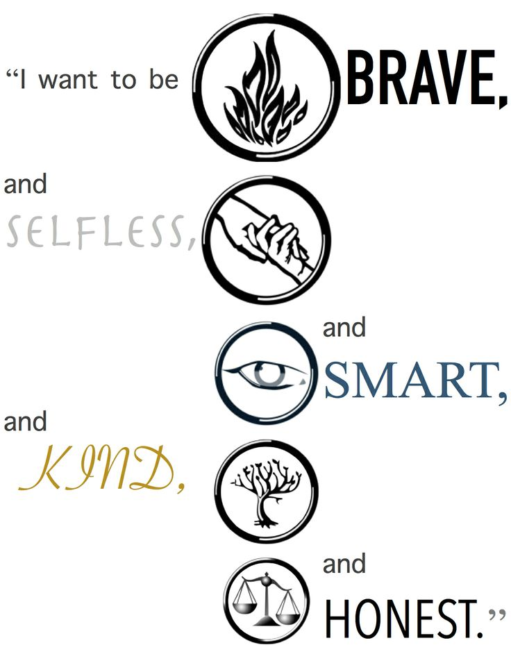 Divergent Quotes Four I Want To Be